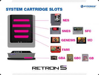 RetroN 5, o console retrocompatível com quase todos os videogames clássicos, está em pré-venda B582e3276190193